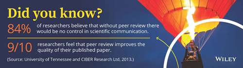 how do you know a journal is peer reviewed
