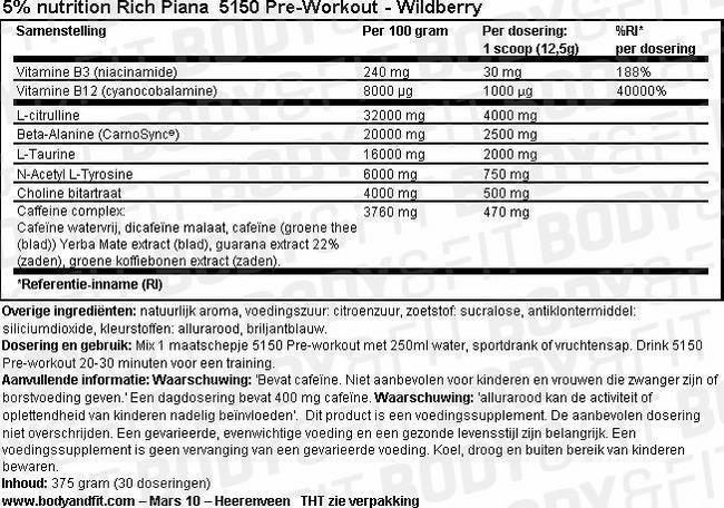 rich piana pre workout 5150 review
